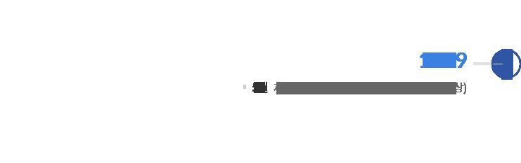 1999   5월 : 제 34회 발명의 날 표창 (산업자원부 장관상)